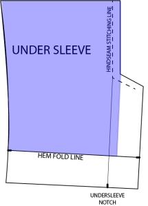 patternscissorscloth-undersleeve-lining