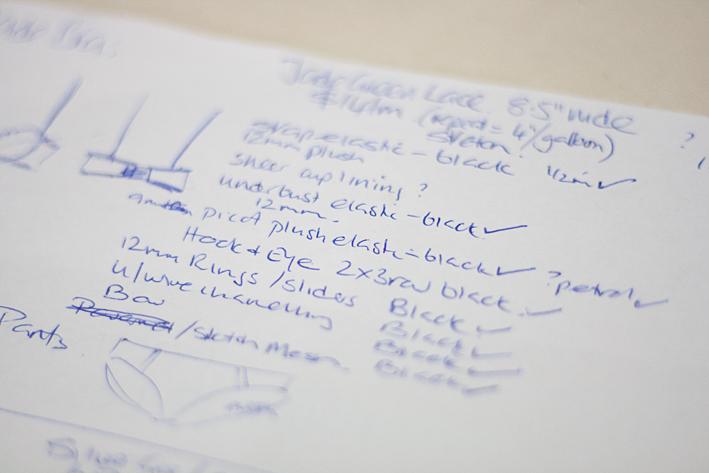 patternscissorscloth list